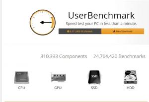UserBenchmark